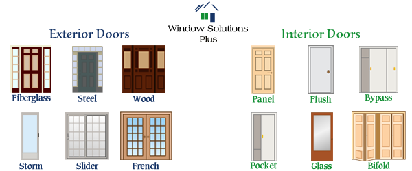 Fairfield county 39 s leading replacement window and door for Types of doors