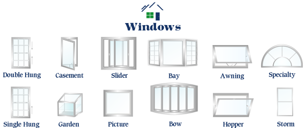 Window types star dreams homes for Types of windows